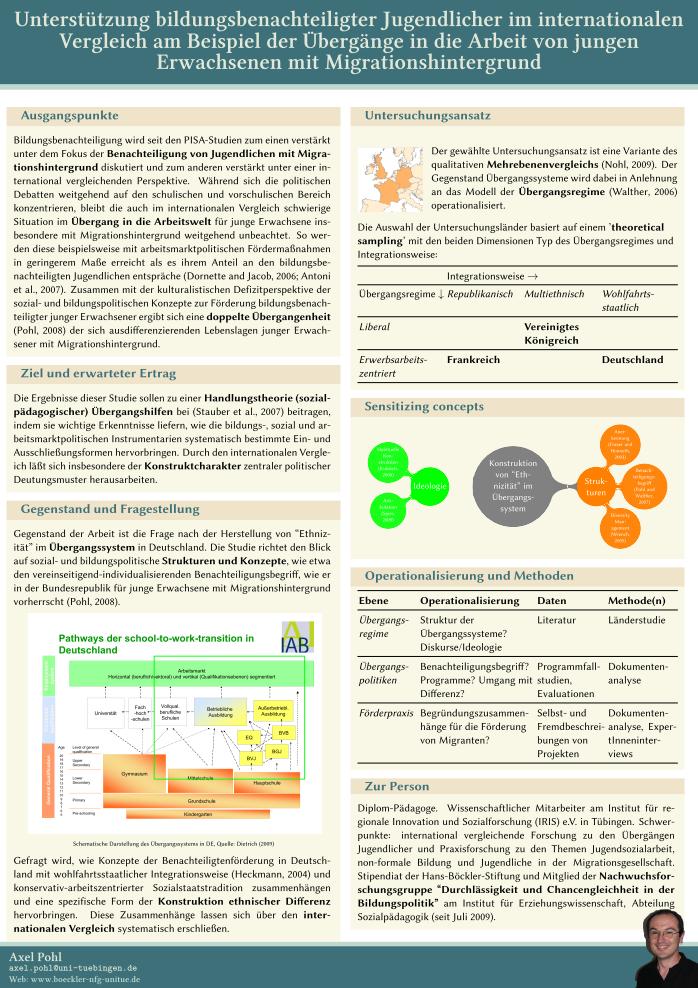 Oh Gott, wie bastle ich ein wissenschaftliches Poster? | axel-pohl.de